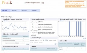 Web-Analytics-Tool Piwik