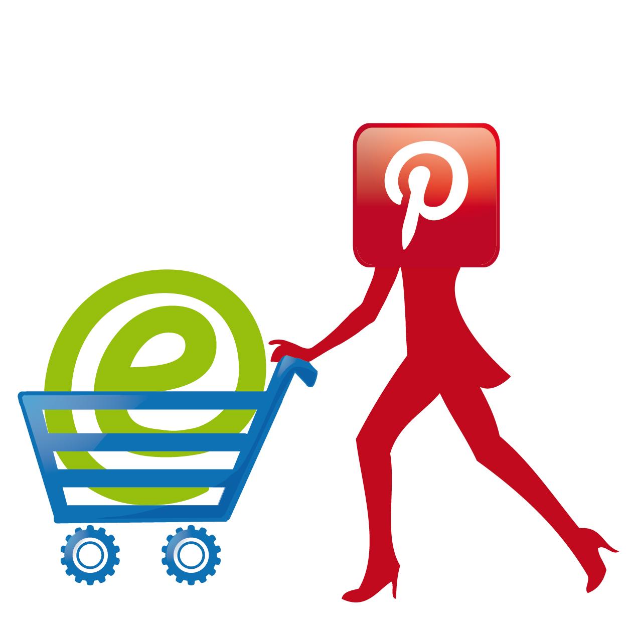 Pinterest und ECommerce