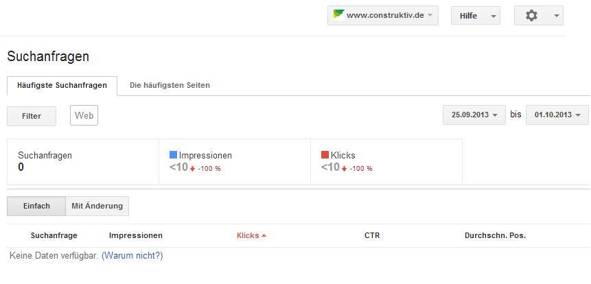 Suchanfragen-in-Google-Webmastertools-ohne-Keywords