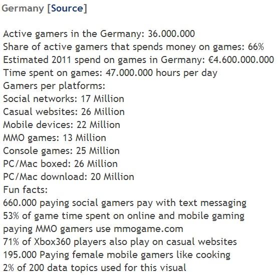 Deutsche Spielaffinität