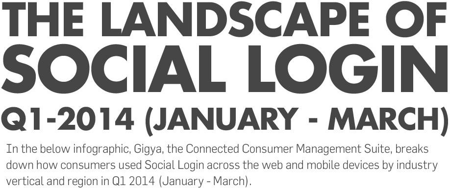 Social Login Infographic_Q12014 Titel
