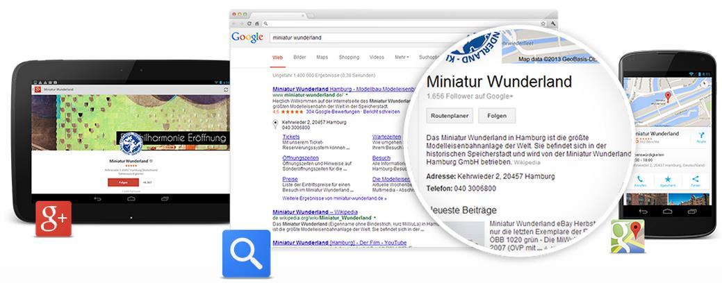 Google My Business Alle Plattformen