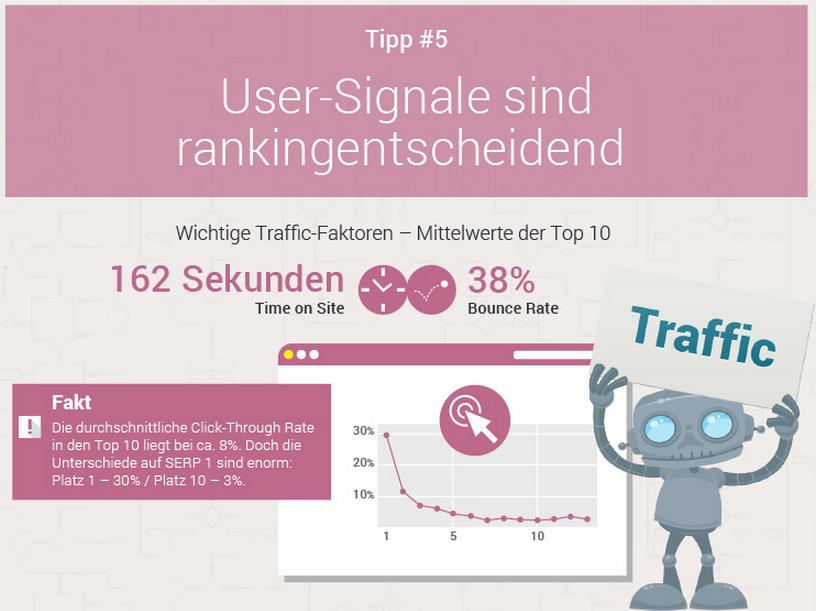 Teil Infografik Ranking-Faktoren 2014 User-Signale