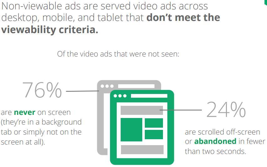 Google Video Ad Studie 10