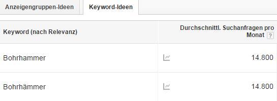 Keyword Planer: Bohrhammer/BOhrhämmer