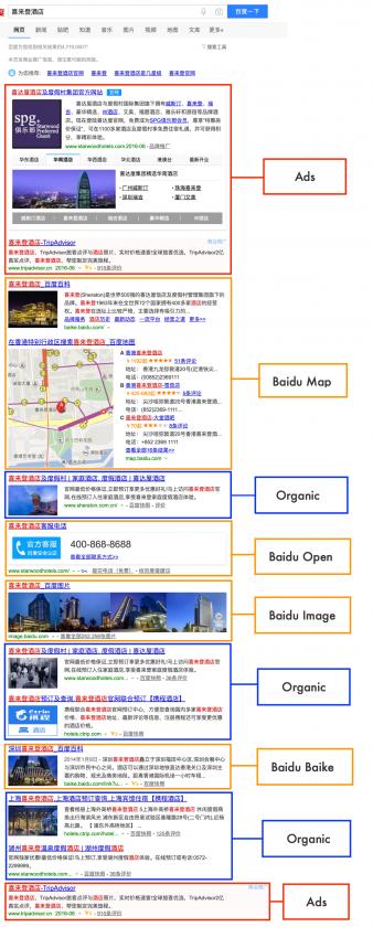 Baidu SERP