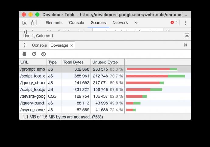 Chrome DevTools Code Coverage