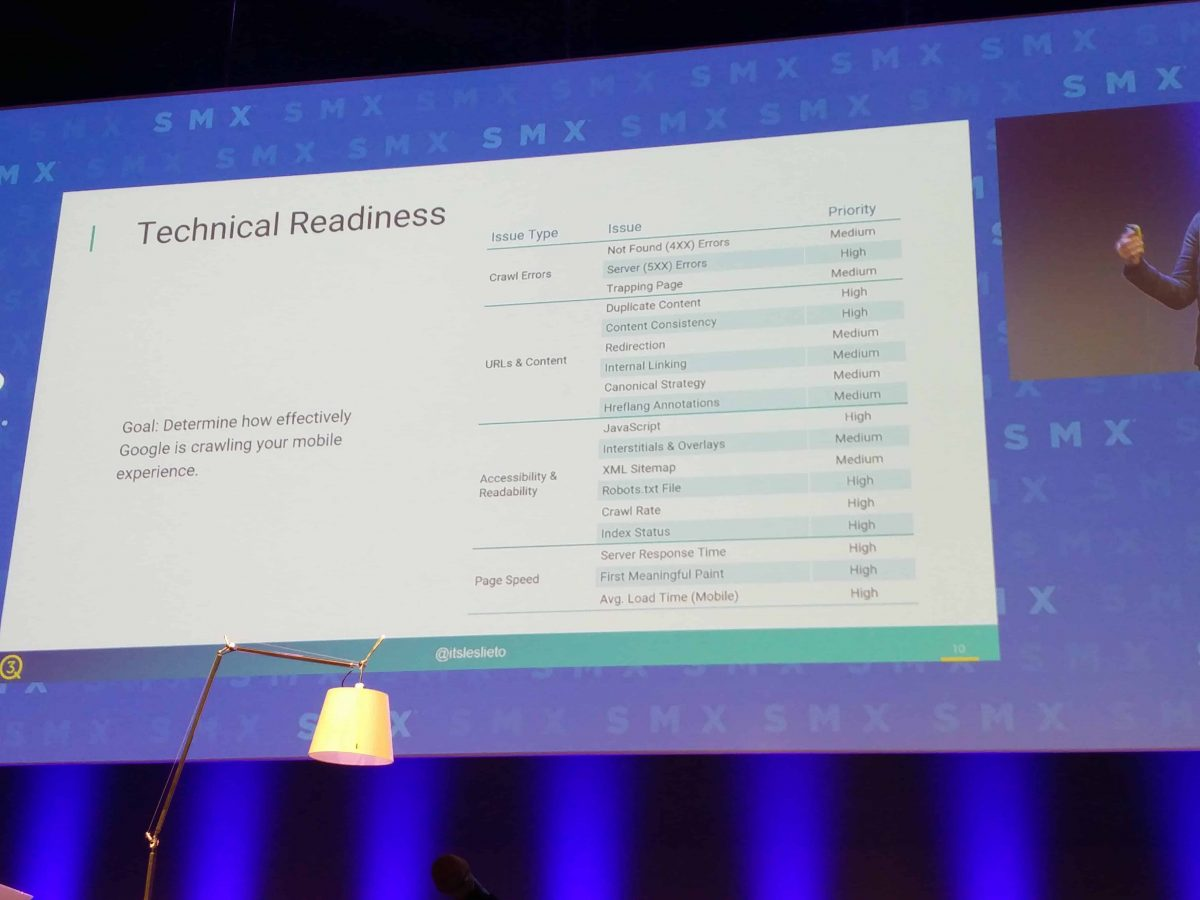 SMX München 2018 Leslie To Mobile Technical Readiness Checklist