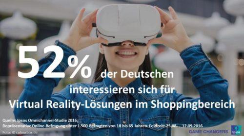 VR Shopping Studie Ipsos