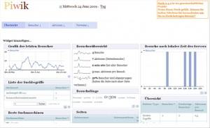 Web-Analytics-Tool Piwik