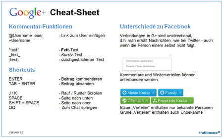 Google-Plus Cheat-Sheet 1.3