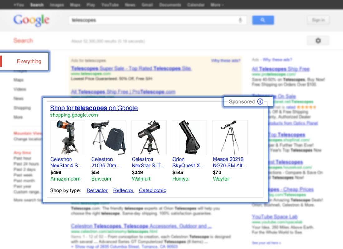 Einblendung der kostenpflichtigen Google Shopping Snippets