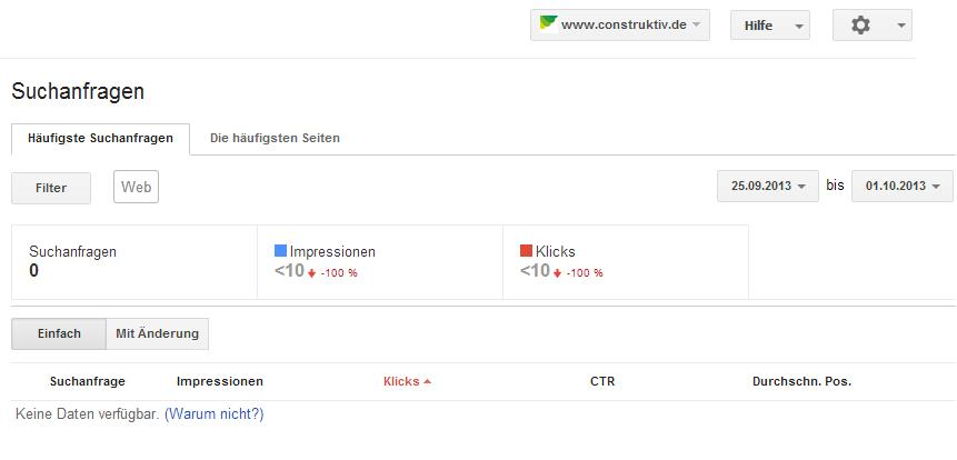 Suchanfragen-in-Google-Webmastertools-ohne-Keywords