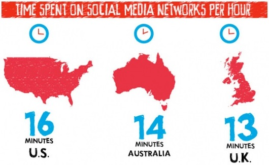growth-of-social-media-2013-637x6021