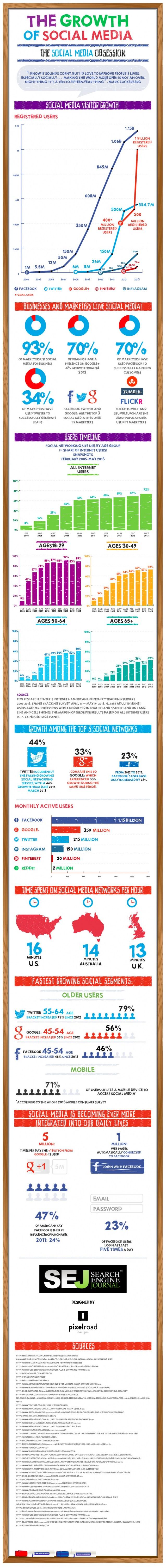 growth-of-social-media-2013-637x6021
