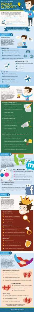increasing-domain-authority-infographic