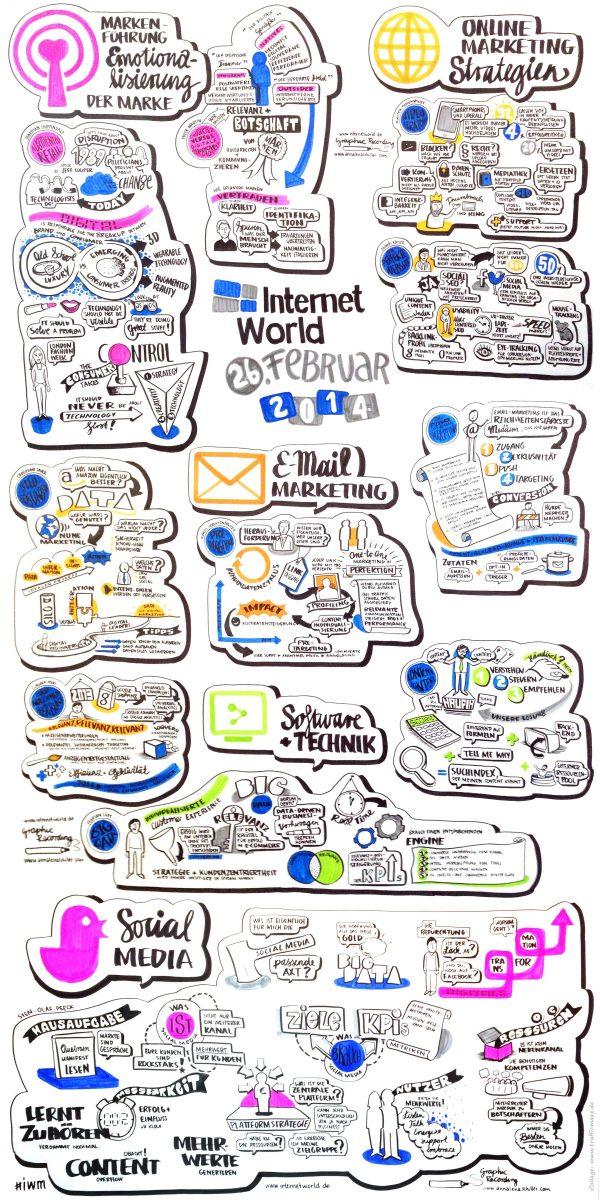 Der zweite Messetag der Internet World 2014 im Bild