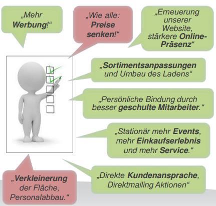 Maßnahmen gegen Frequenzrückgang - ECC Köln Studie
