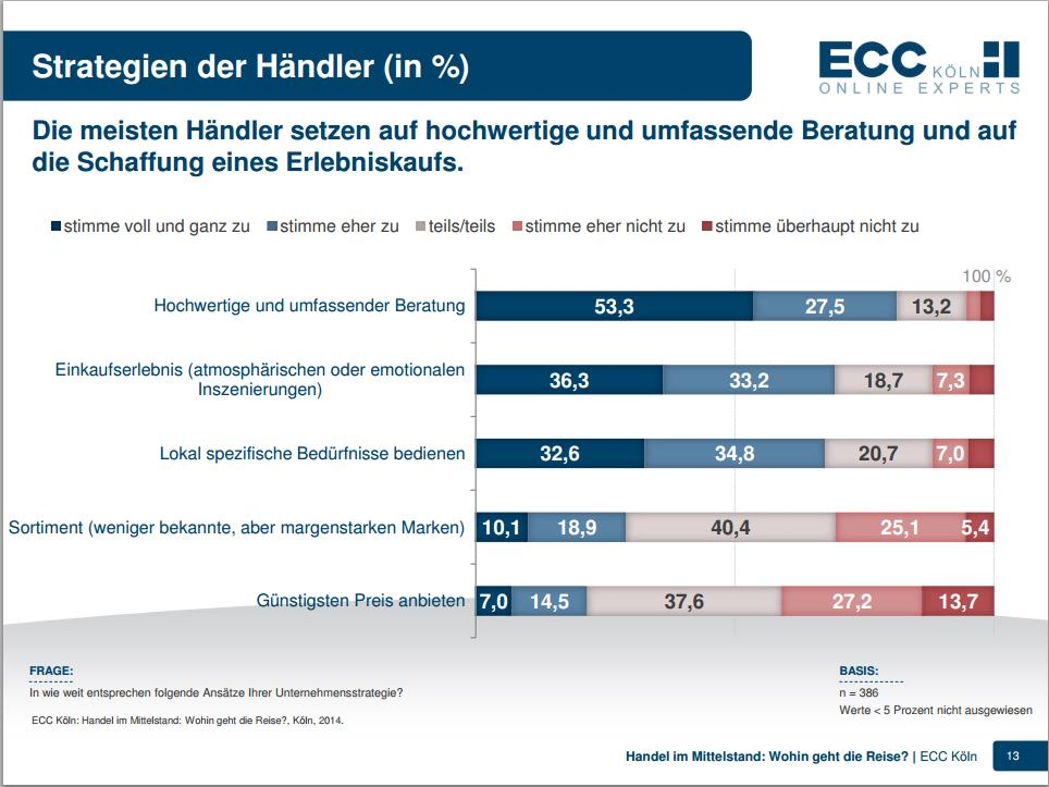 Strategien der Händler - ECC Köln Studie