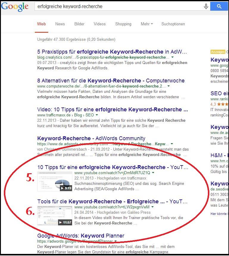 SERPs erfolgreiche keyword recherche