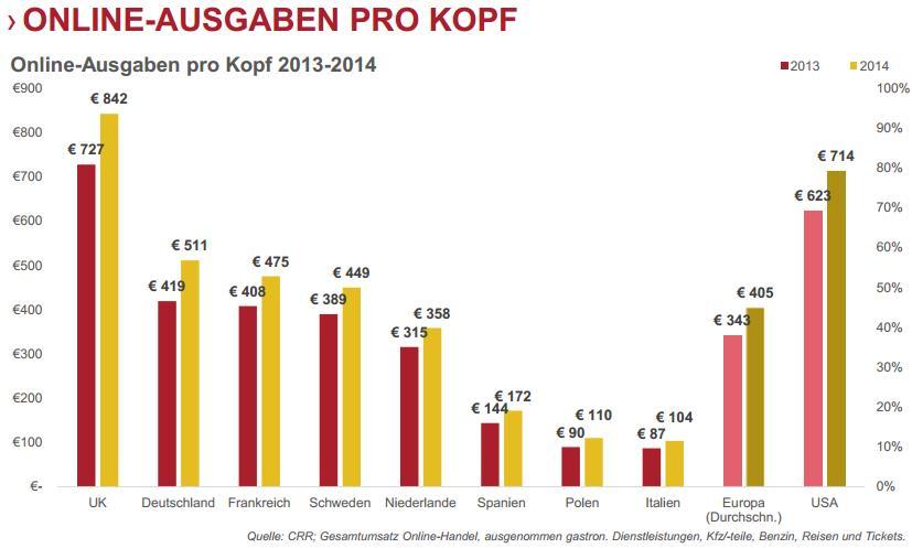 Online Ausgaben Pro Kops 2013/2014
