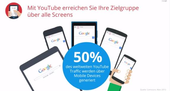 trafficmaxx-Event Kunden gewinnen mit Google - Bedeutung YouTube