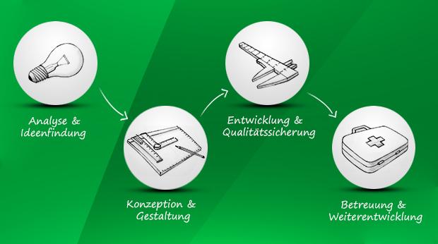 construktiv_web-n-mobile_header