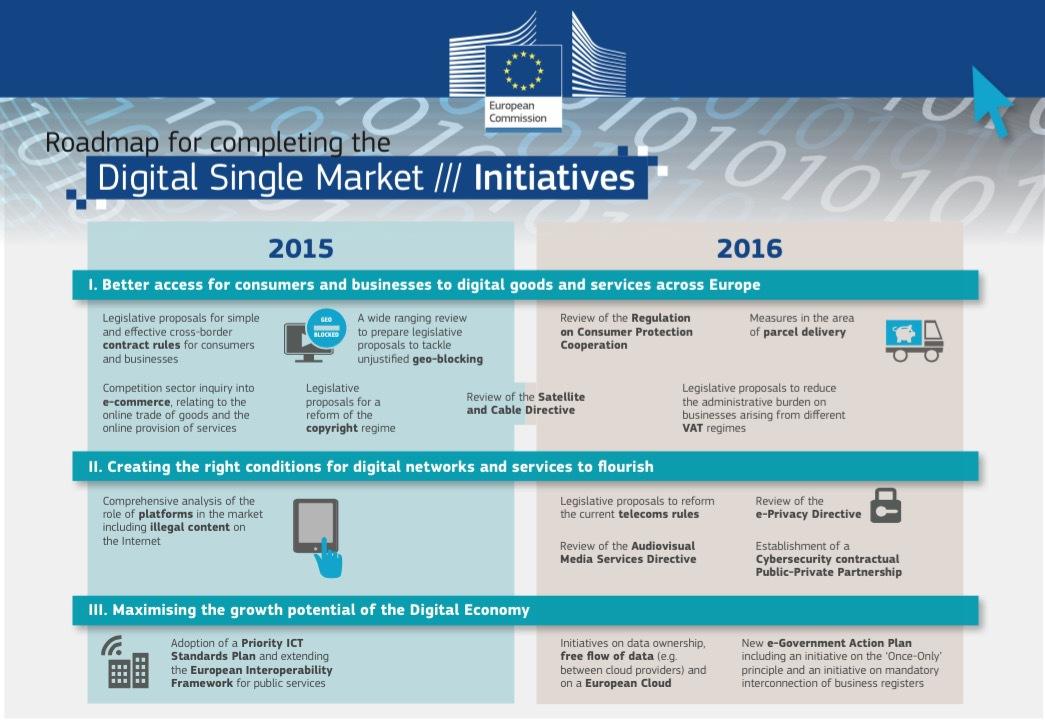 Europa E-Commerce Strategie - trafficmaxx