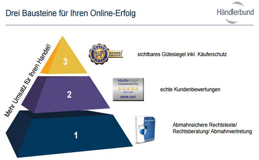 Händlerbund - Produkte - trafficmaxx