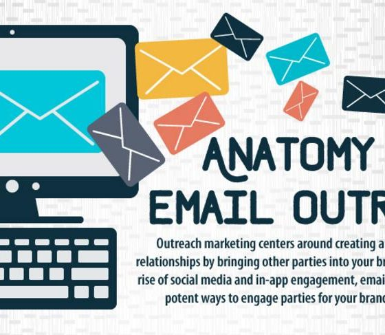Titelbild Infografik Anatomy of Email Outreach