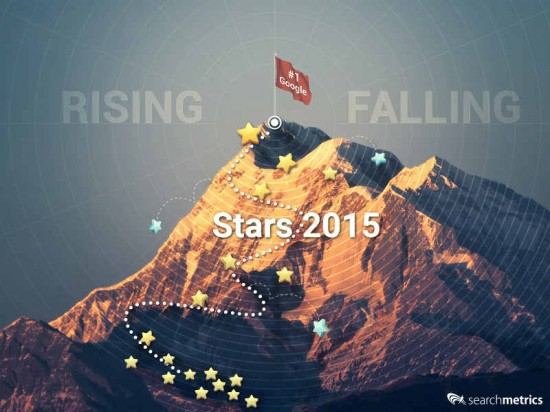 rising-falling-stars - searchmetrics studie 2015/16