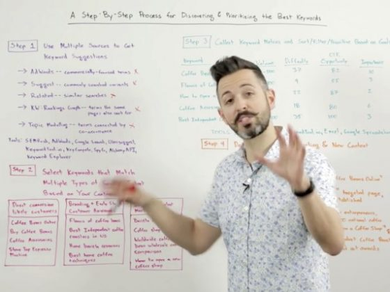 Whiteboard Friday Rand Fishkin