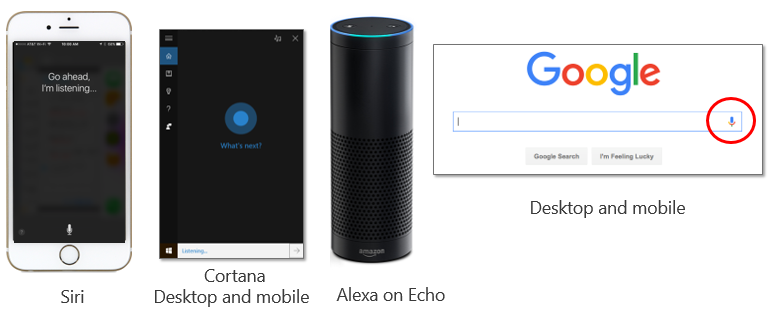 Siri Cortana Alexa Google Now