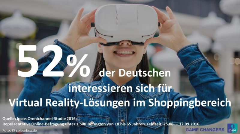 vr-shopping-studie-ipsos