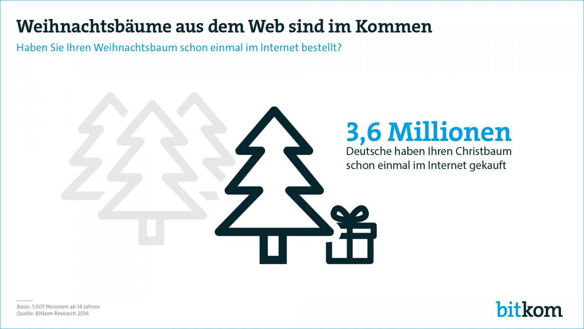 161202-weihnachtsbaum-kauf-pg bitkom