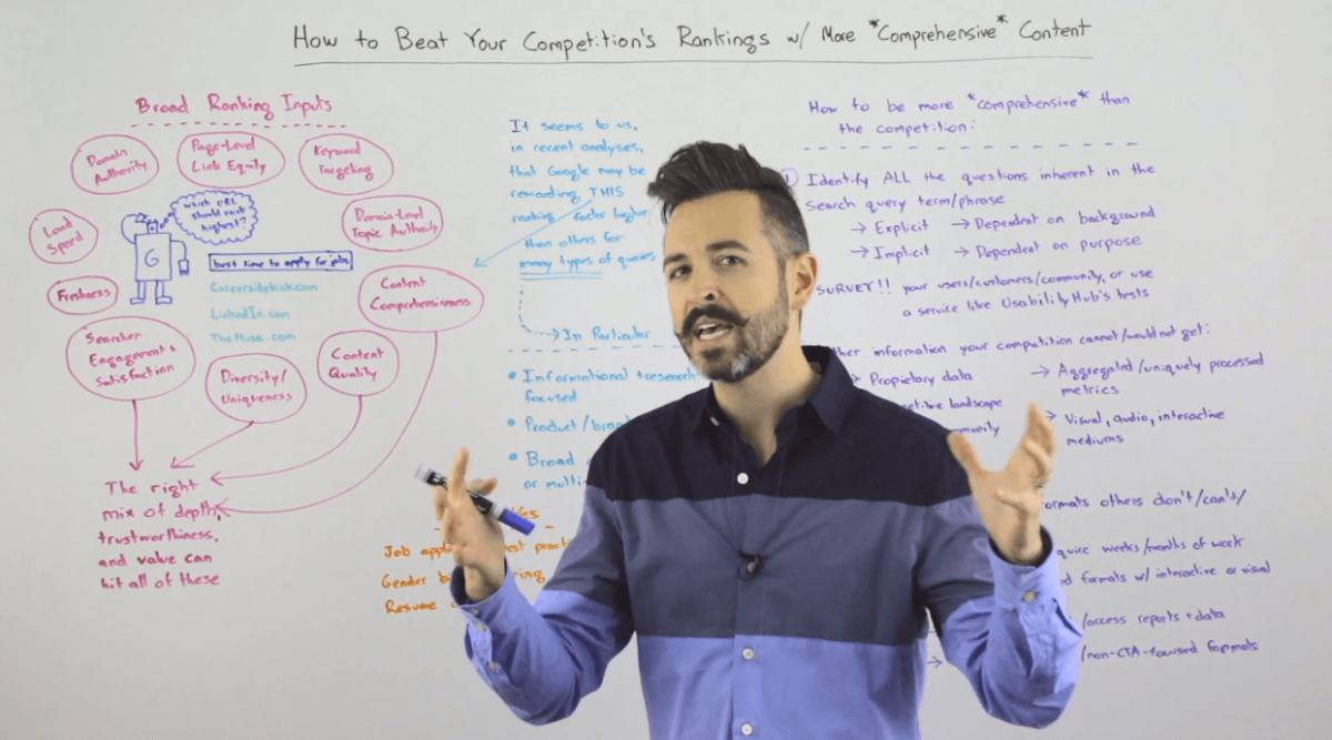 rand-fishkin_whiteboard-friday