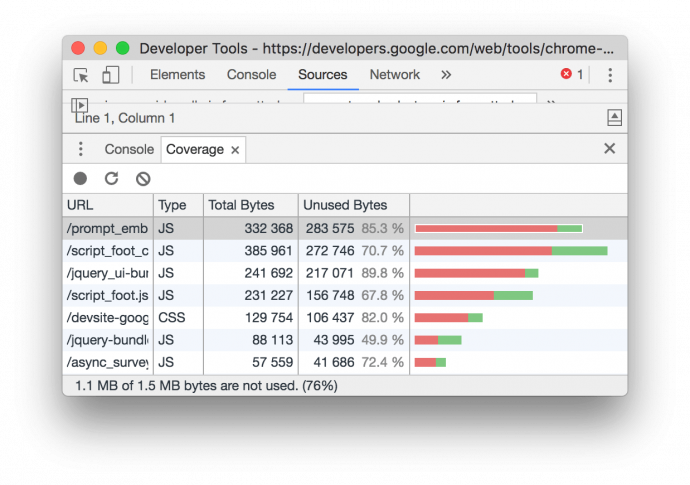 Chrome DevTools Code Coverage
